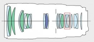 De elementen in het rode balkje is de beeldstabilisatie