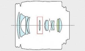 Het element in het rode balkje is de beeldstabilisatie